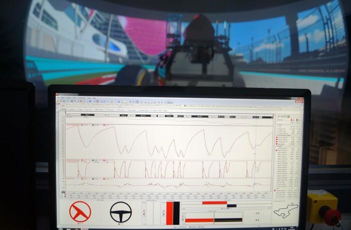 Pro-Sim Driver Telemetry Screen